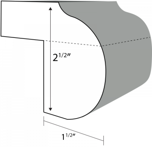 Triple Ogee edge profile